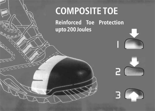 Best Inserts For Converse Shoes